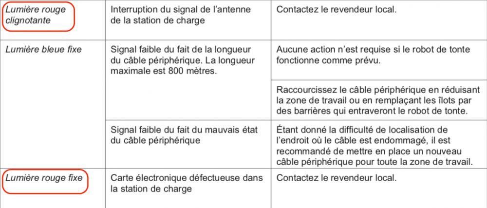 320-330X_pdf__page_85_sur_96_.png
